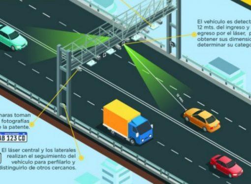 ¿Cómo serán los nuevos peajes sin barreras?