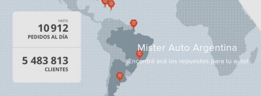 Mister Auto desembarca en la Argentina