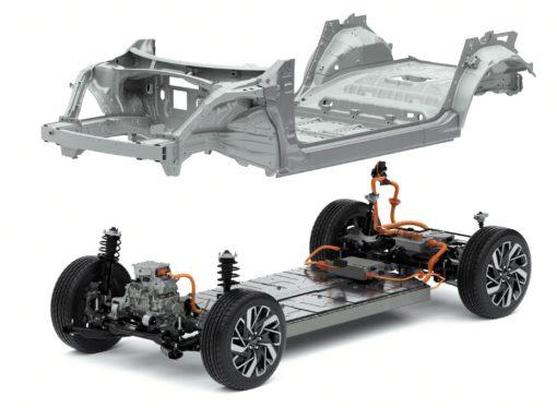 Hyundai crea una plataforma exclusiva para eléctricos