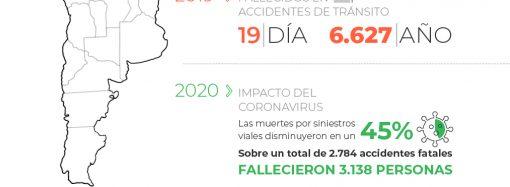 Cuáles son las principales causas de accidentes de tránsito en la Argentina