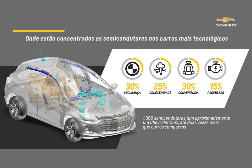 Chevrolet no modificará la gama del Onix pese a la falta de chips